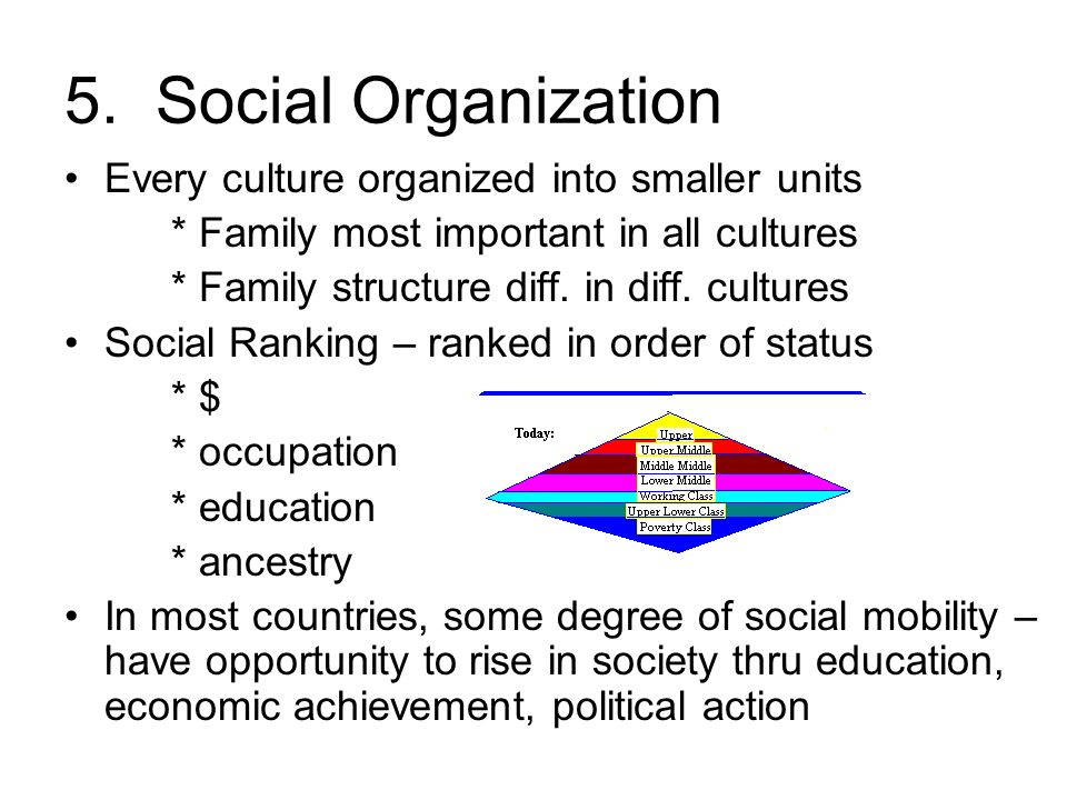 an introduction to symbolic interaction culture organizations and social structures are created thro Theories are an essential part of the framework used to organize specific social phenomena within the social sciences this lesson introduces the four major theoretical perspectives in sociology.