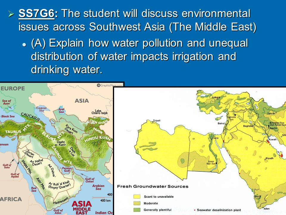 SS7G6: The student will discuss environmental issues across Southwest Asia (The Middle East)