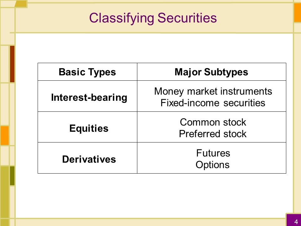 Overview Of Security Types Ppt Video Online Download
