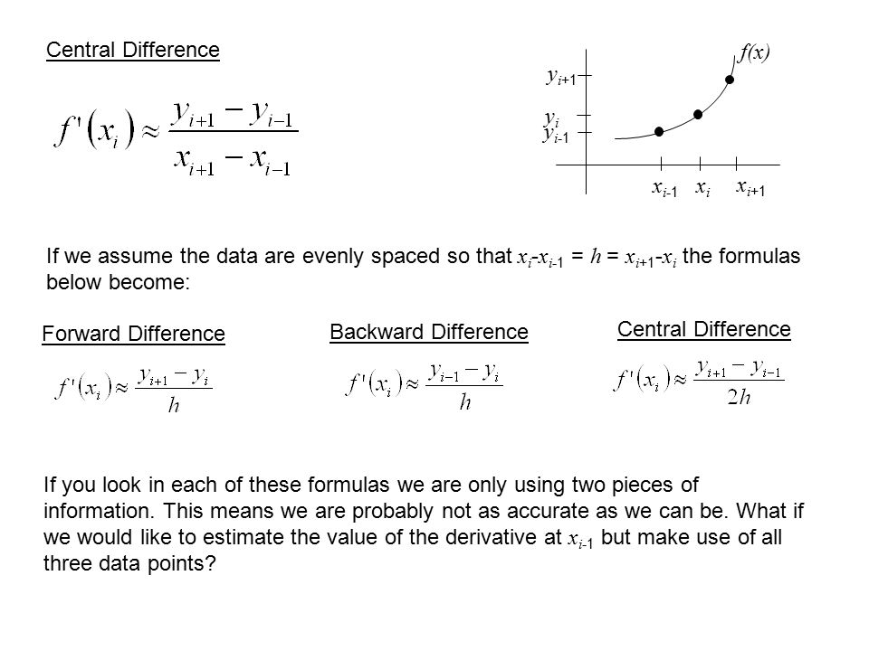 Numerical Differentiation - ppt video online download