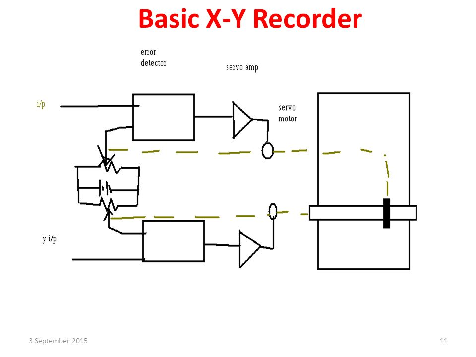 Module ppt video online download 11 basic x y recorder 21 april 2017 ccuart Image collections