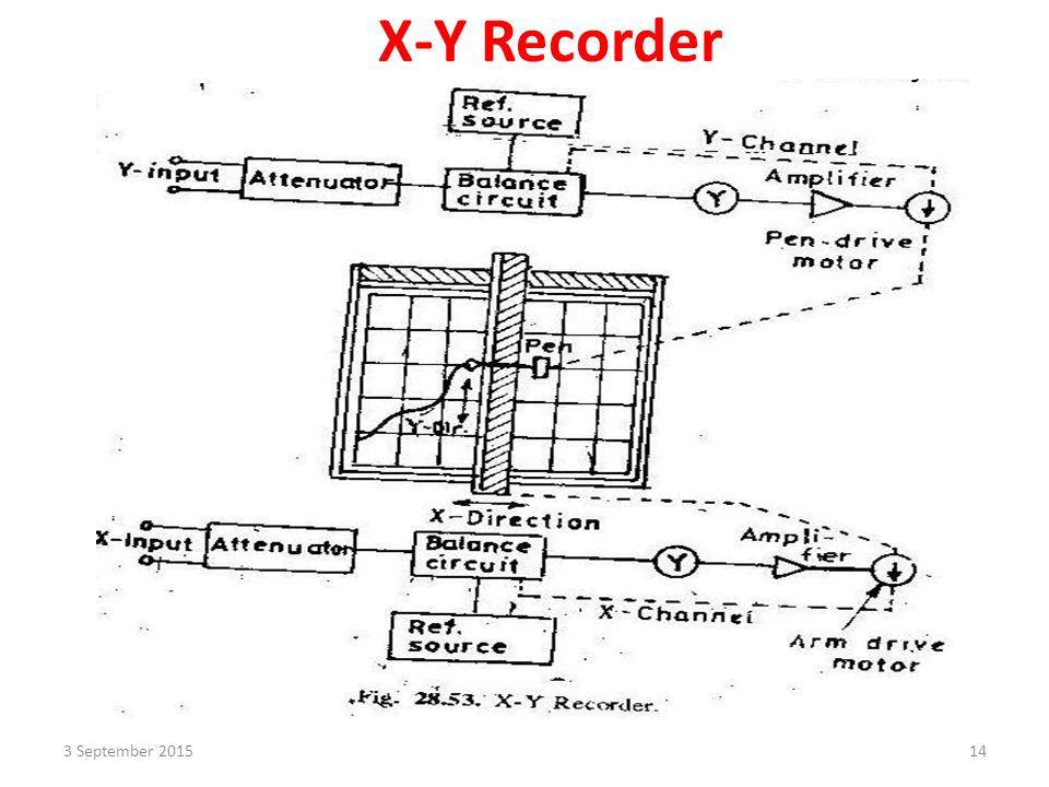 module ppt video online download rh slideplayer com Six Sigma X-Y Diagram XY Chart