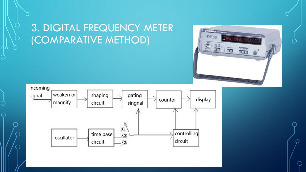 Frequency Identification Ppt Download Counter Schematic Digital Meter Comparative Method