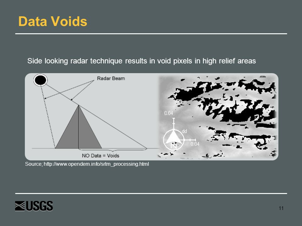 Data Voids Side looking radar technique results in void pixels in high relief areas. Source;