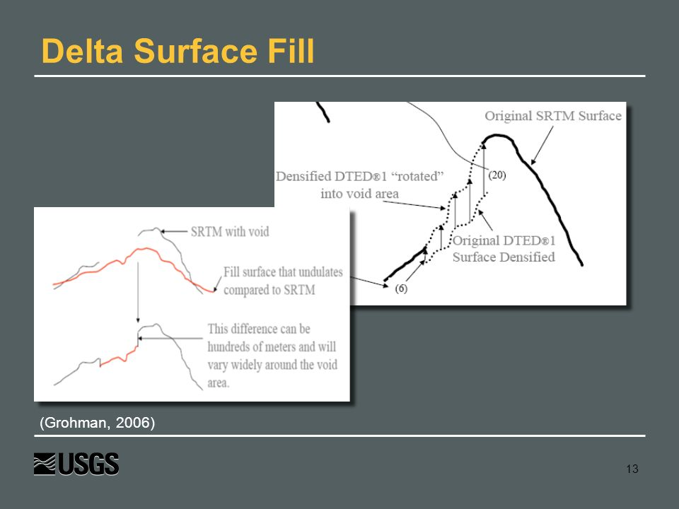 Delta Surface Fill (Grohman, 2006)