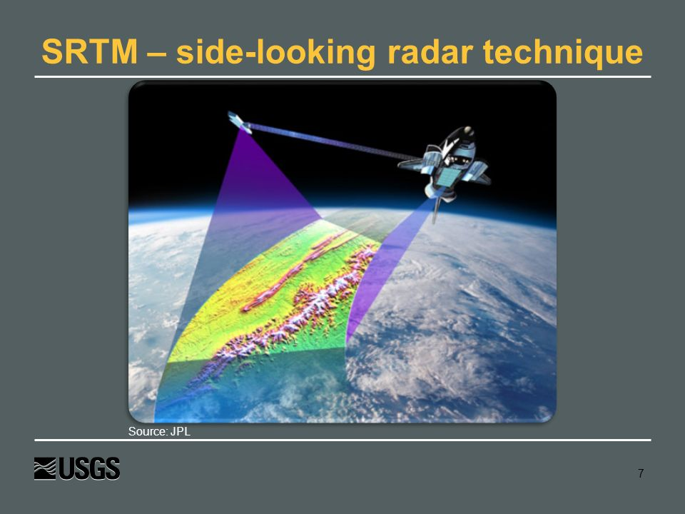 SRTM – side-looking radar technique
