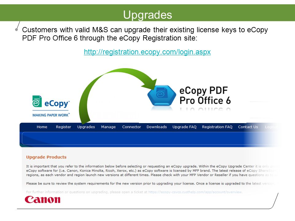 ecopy pdf pro office download
