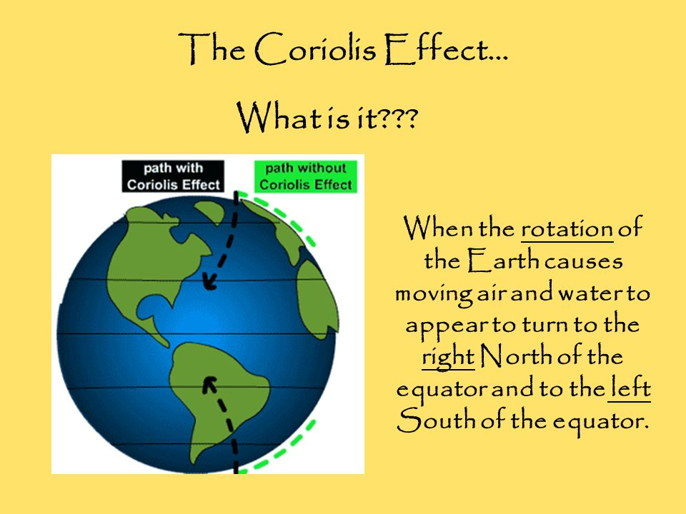 The Coriolis Effect… What is it