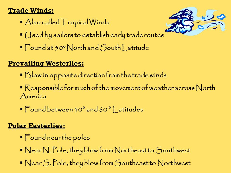 Trade Winds: Also called Tropical Winds. Used by sailors to establish early trade routes. Found at 30º North and South Latitude.