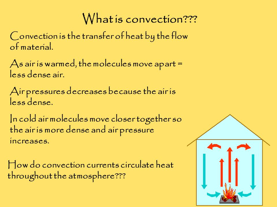 What is convection Convection is the transfer of heat by the flow of material. As air is warmed, the molecules move apart = less dense air.
