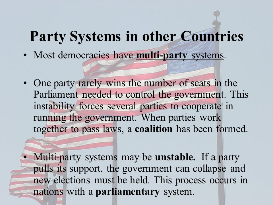 Party Systems in other Countries