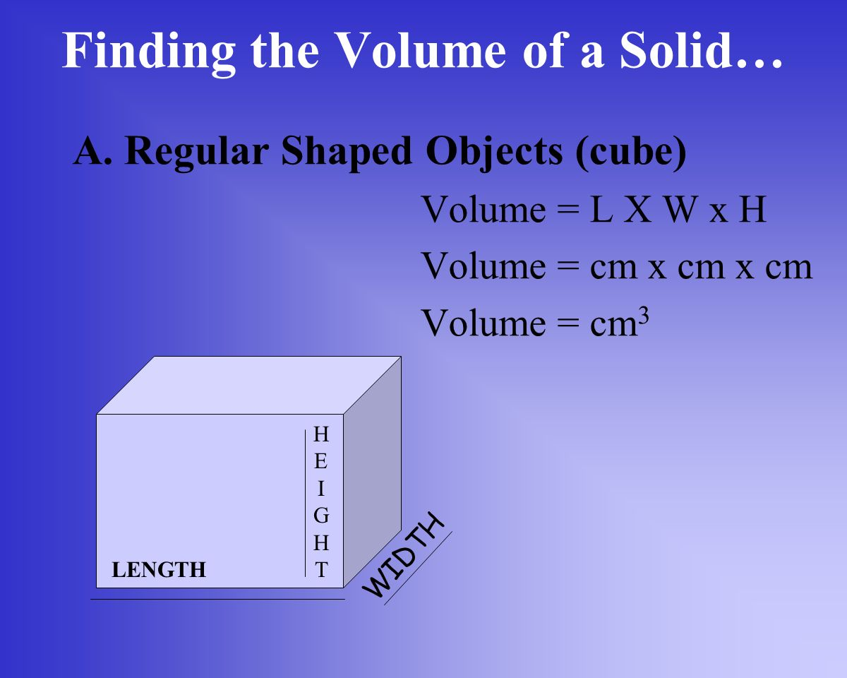 Finding the Volume of a Solid…