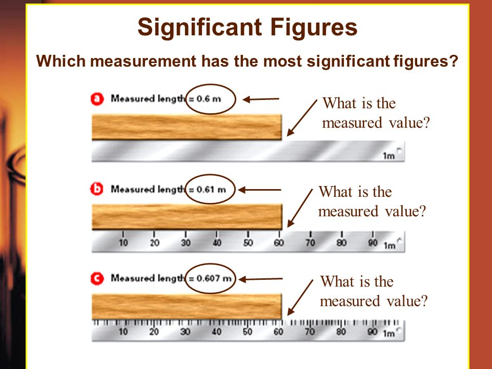Which measurement has the most significant figures