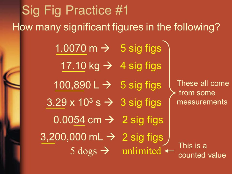 Sig Fig Practice #1 How many significant figures in the following