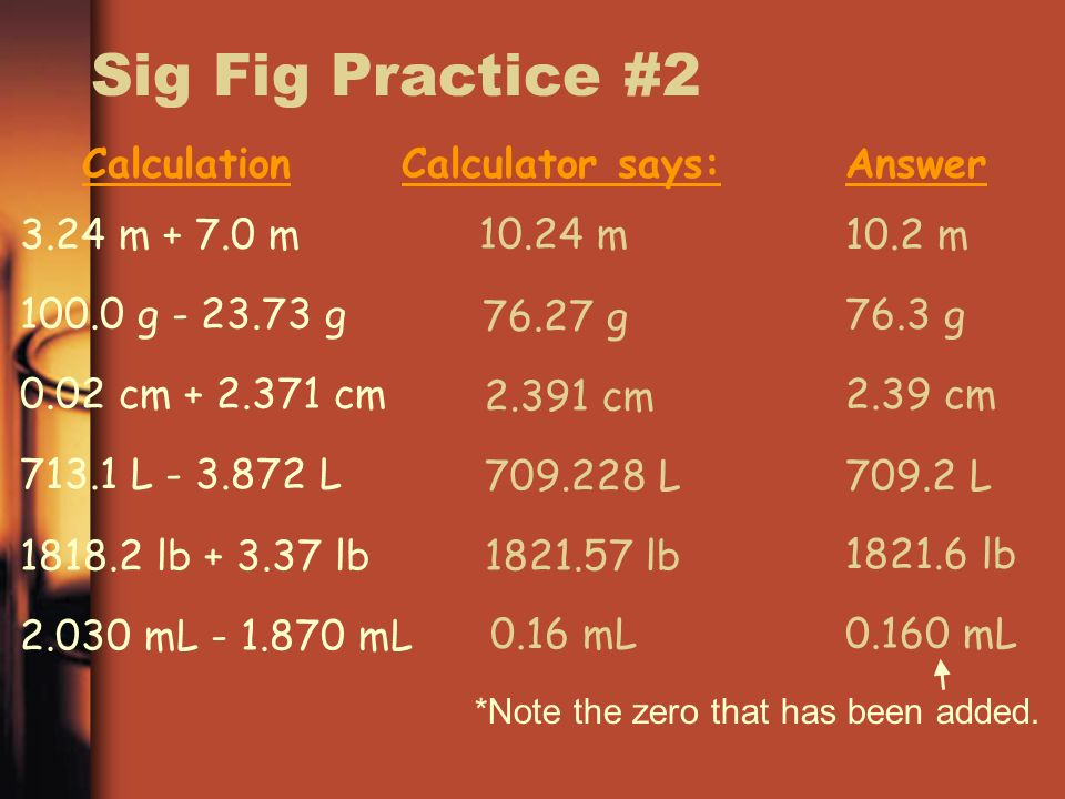 Sig Fig Practice #2 Calculation Calculator says: Answer 3.24 m m