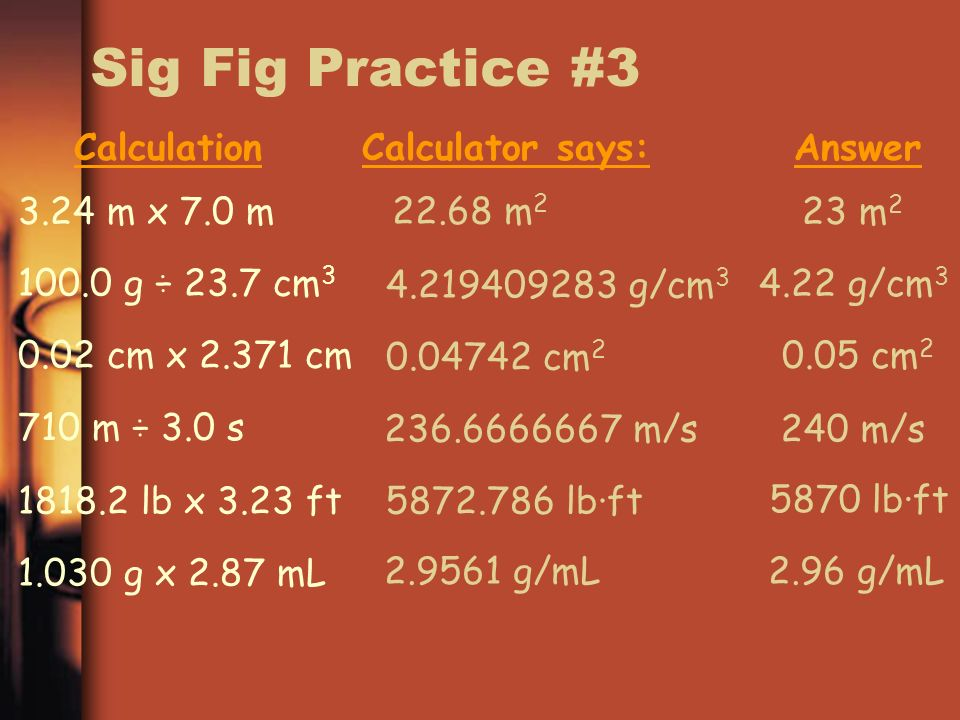 Sig Fig Practice #3 Calculation Calculator says: Answer 3.24 m x 7.0 m