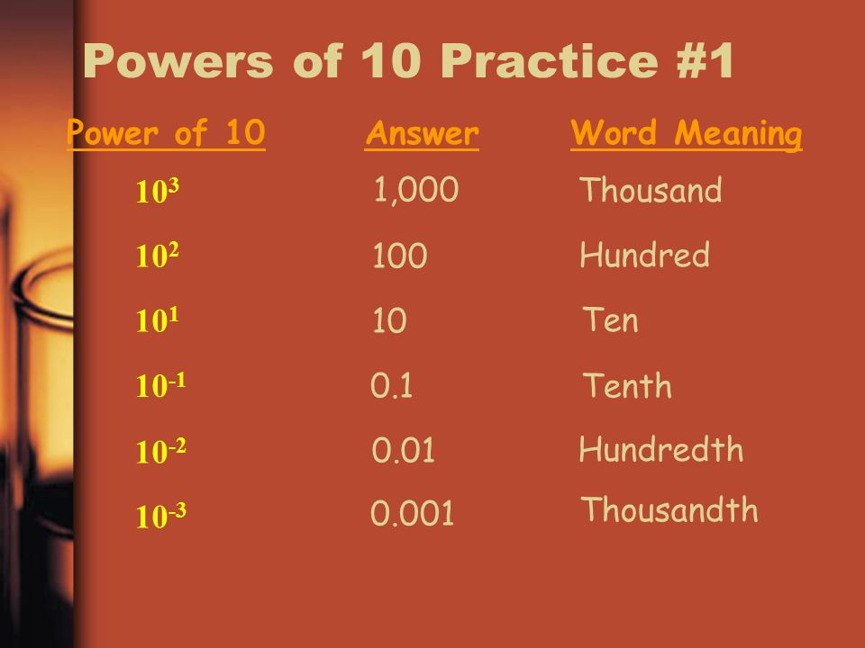 Powers of 10 Practice #1 Power of 10 Answer Word Meaning 103 1,000