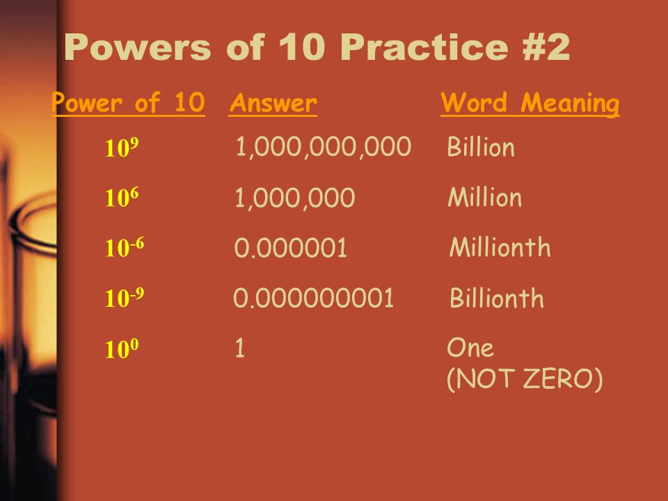 Powers of 10 Practice #2 Power of 10 Answer Word Meaning 109