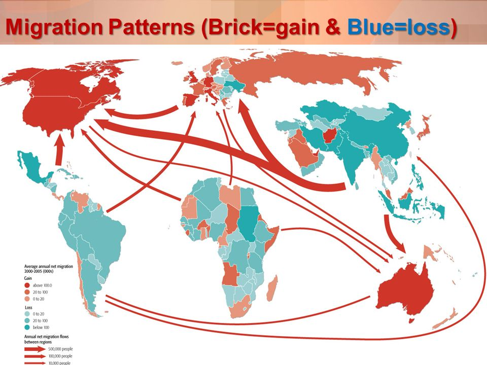 Migration And Diffusion Ppt Download Classy Migration Patterns