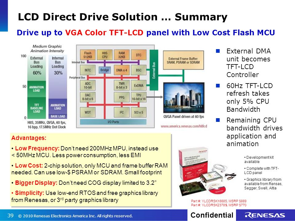 Low Cost Direct Drive LCD Solution Renesas MCU CAN solutions - ppt