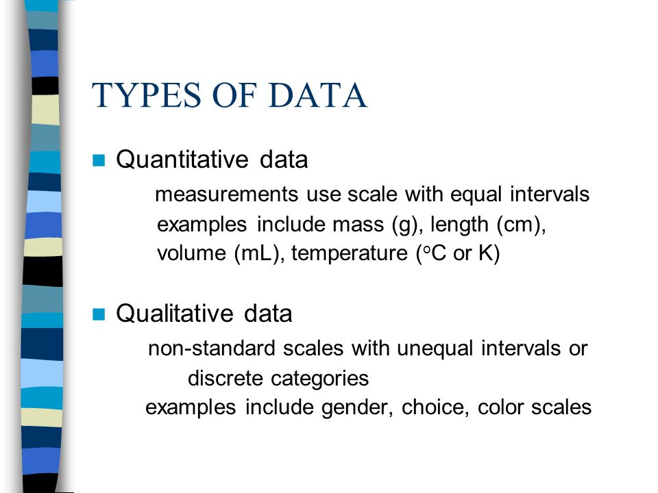 Data Analysis For Research Projects Ppt Video Online Download