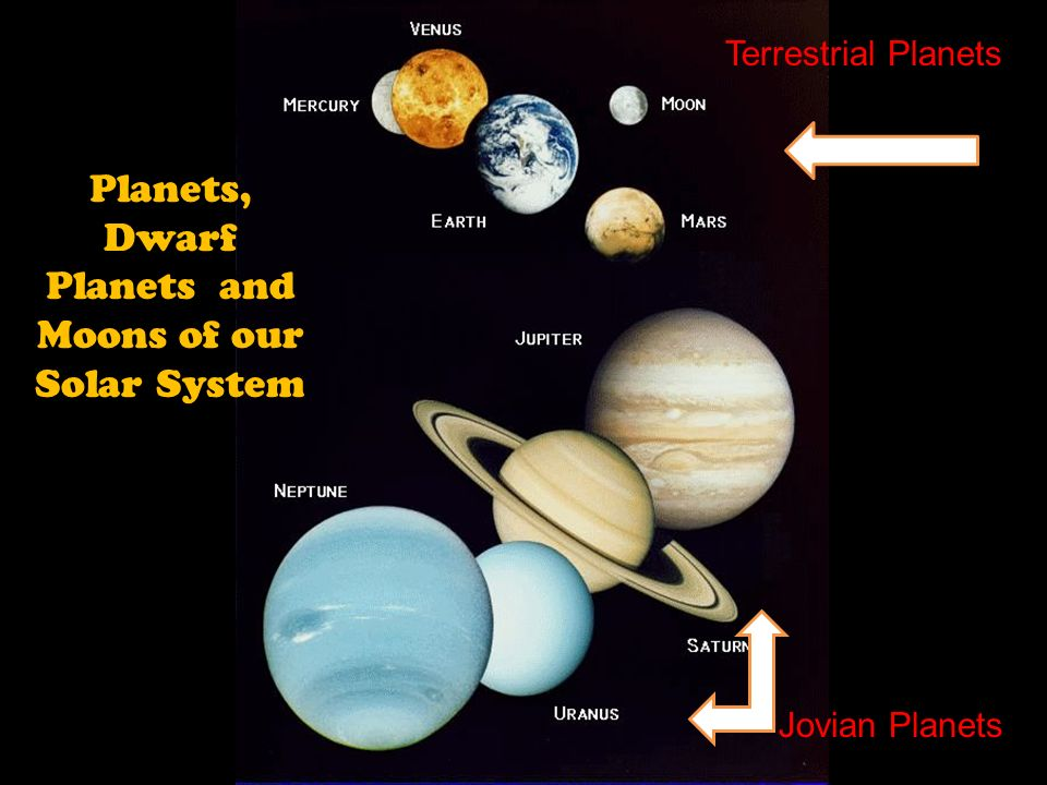 Planets - Zoom Astronomy