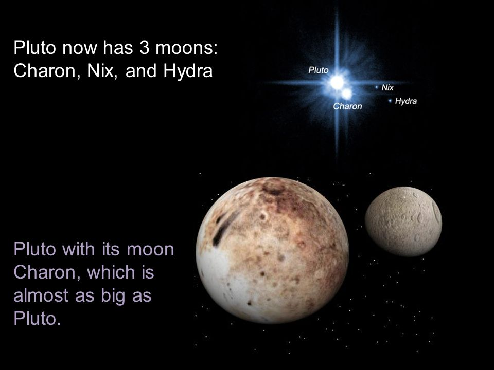which dwarf planets have moons - 960×720