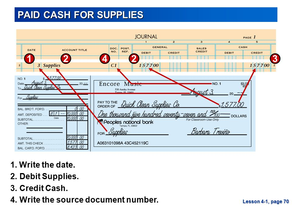 PAID CASH FOR SUPPLIES Write the date. 2. Debit Supplies.