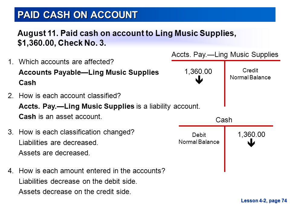 PAID CASH ON ACCOUNT August 11. Paid cash on account to Ling Music Supplies, $1,360.00, Check No. 3.