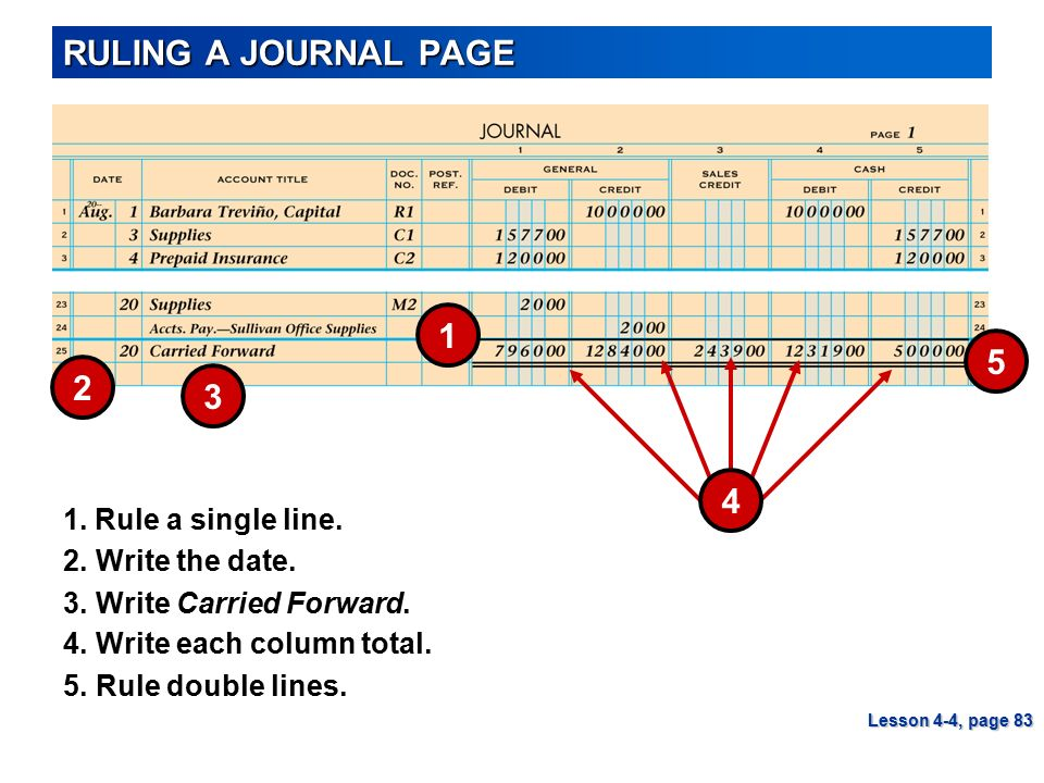RULING A JOURNAL PAGE Rule a single line.