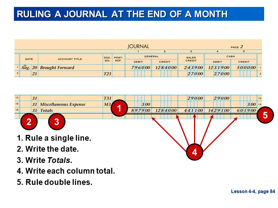 RULING A JOURNAL AT THE END OF A MONTH
