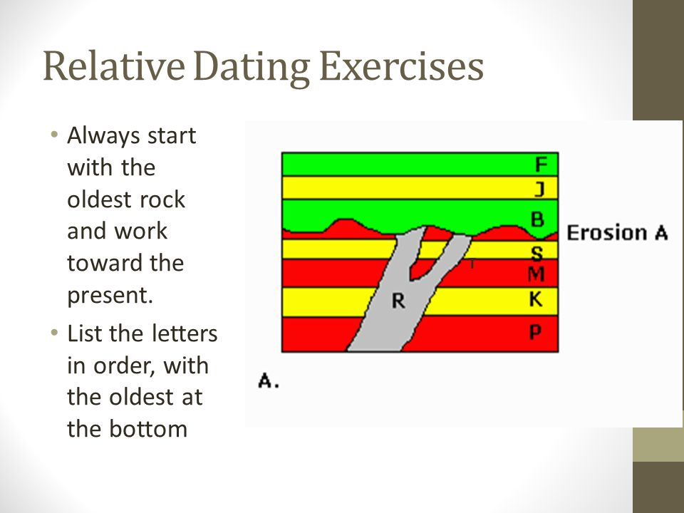 Relative dating activity mud puddle