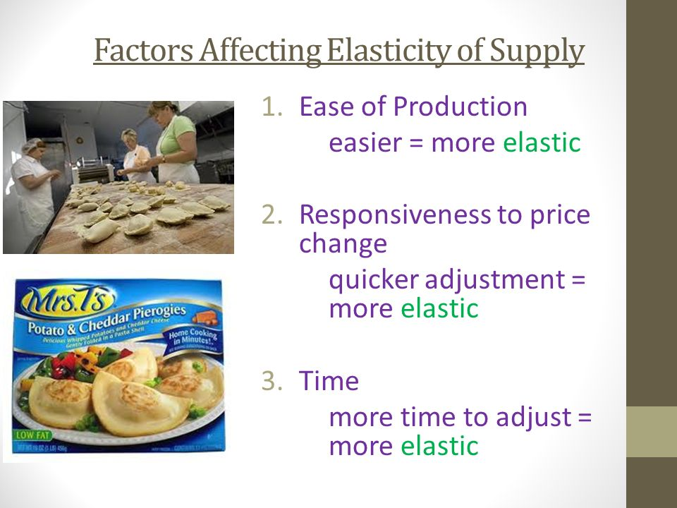 factors that affect elasticity of supply
