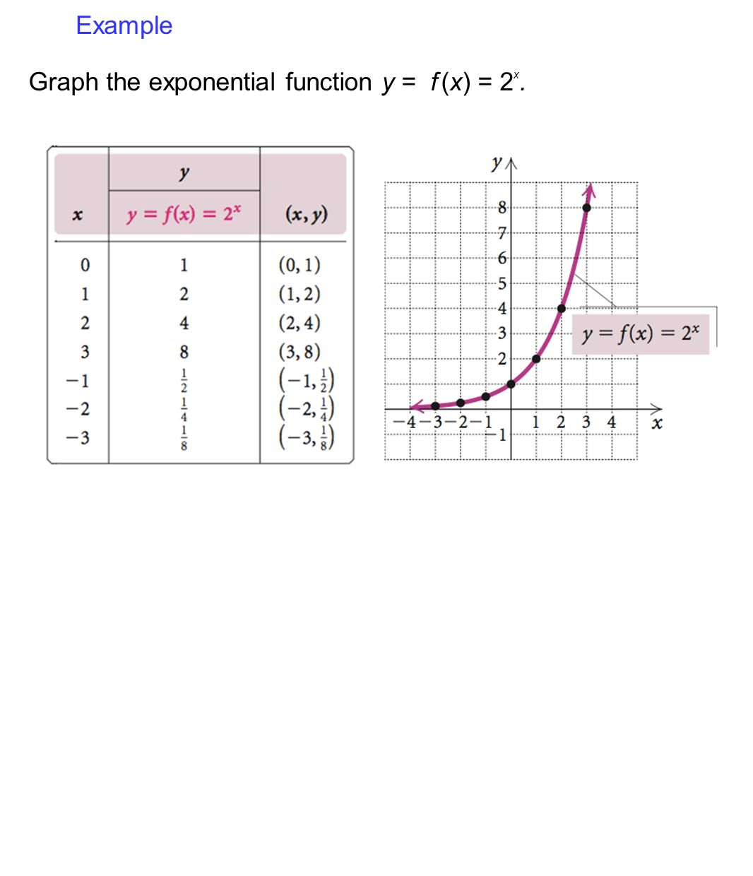 exponential and logarithmic functions and equations - ppt download