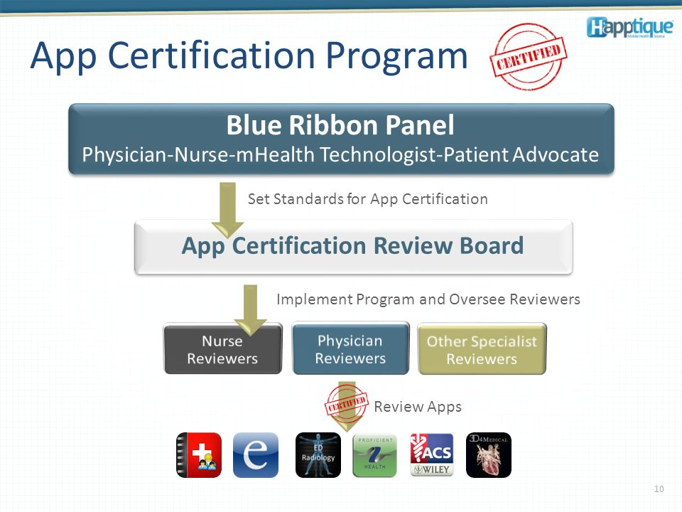 Mhealth App Stores For Hospitals Clinicians And Patients Ppt