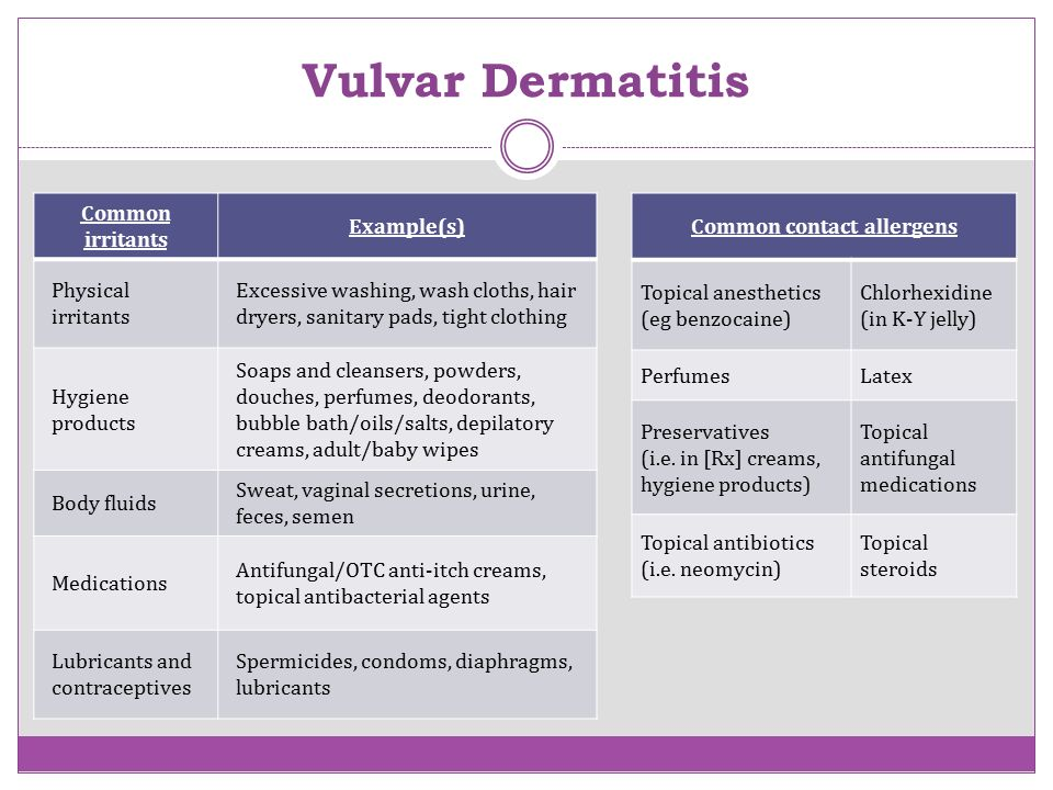 Images of contact dermatitis of vulva, partial adult circumcision before after