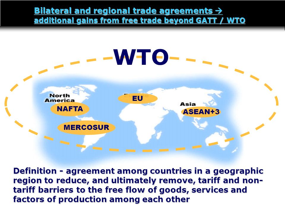 The Free Trade Movement Ppt Video Online Download