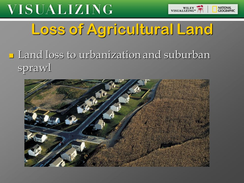 Loss of Agricultural Land