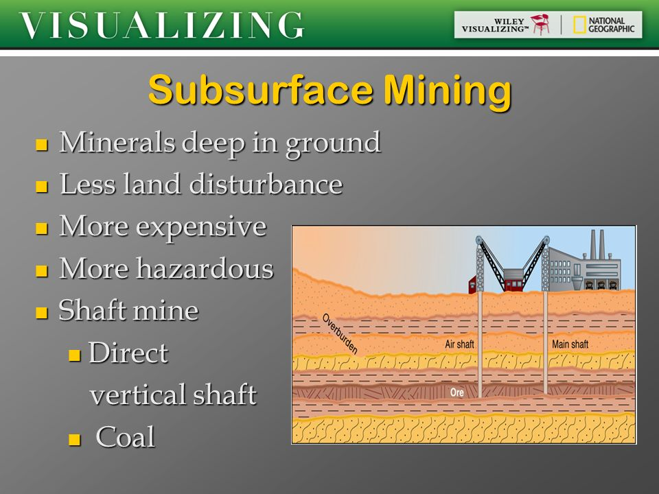 Subsurface Mining Minerals deep in ground Less land disturbance
