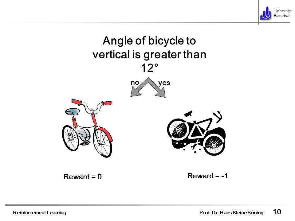 Angle of bicycle to vertical is greater than 12°