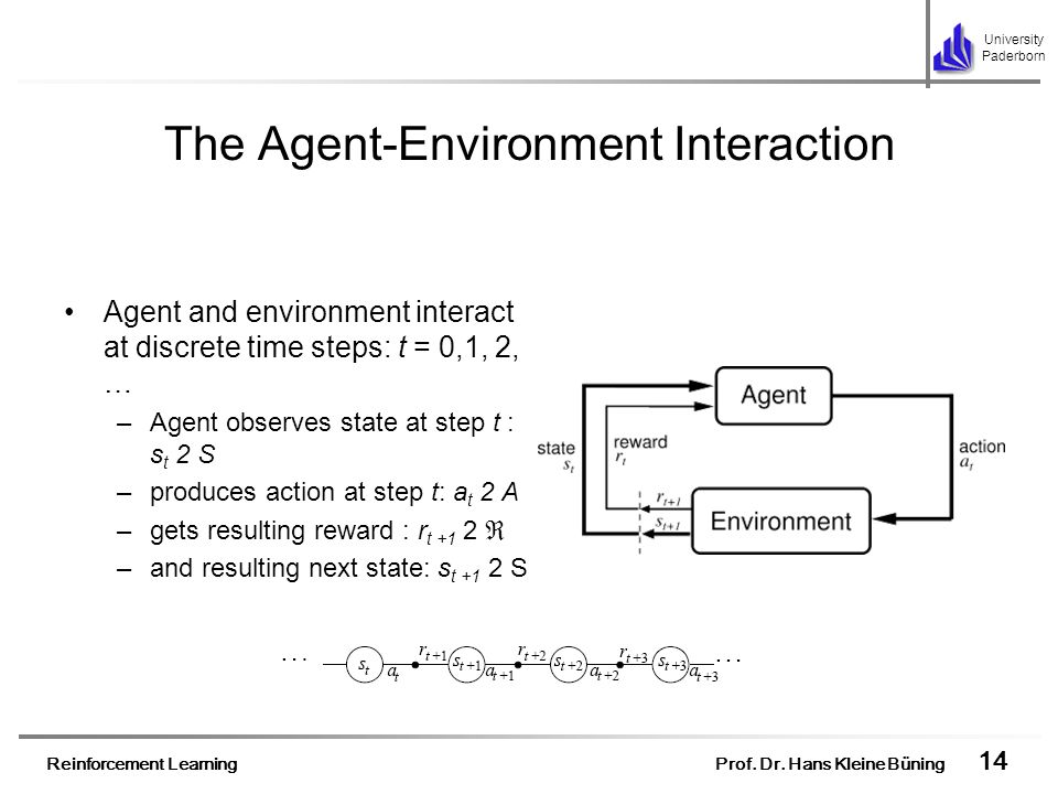 The Agent-Environment Interaction