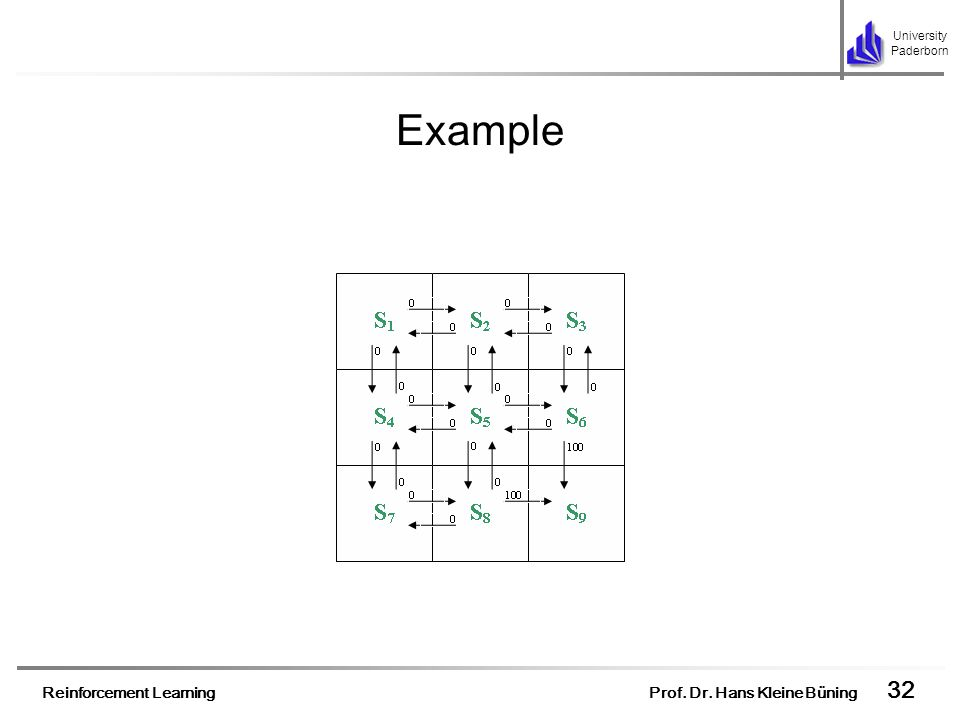 Example Let's consider a simple grid world.