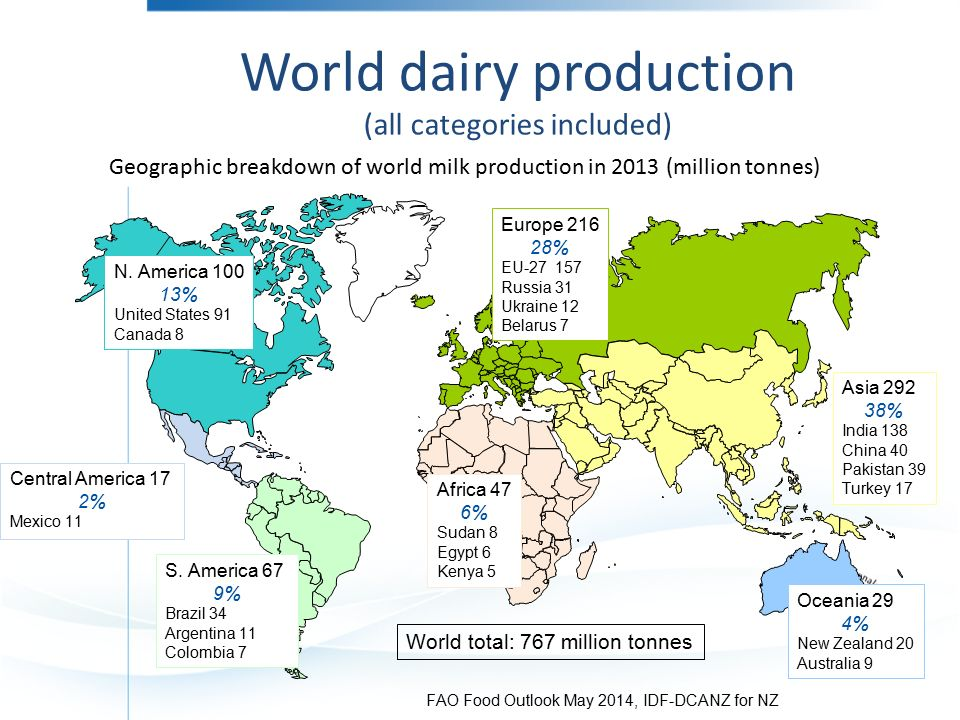 Threats and opportunities in milk and dairy products trade - ppt ...