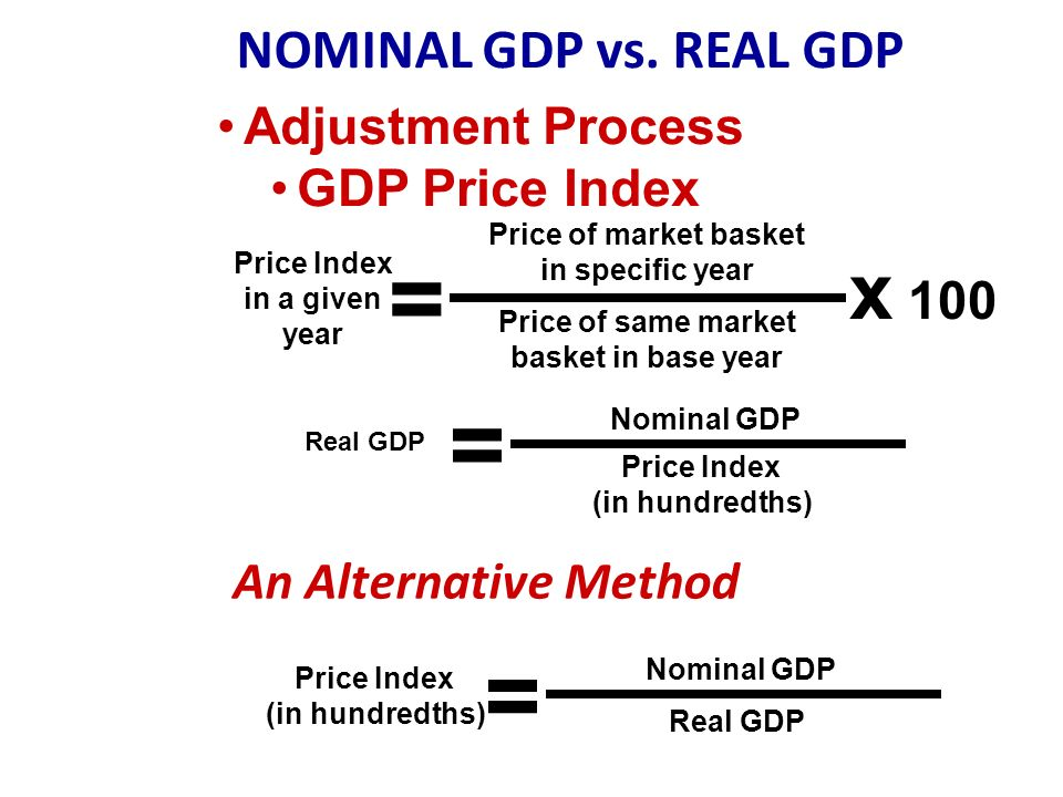 x 100 nominal gdp vs real gdp an alternative method