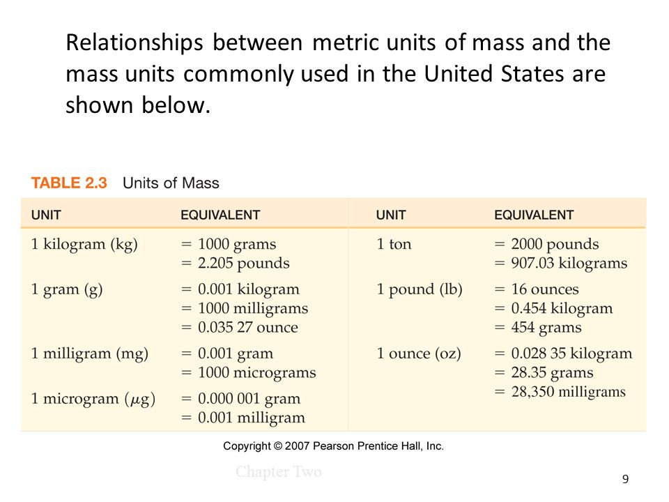 Measurements in Chemistry - ppt video online download