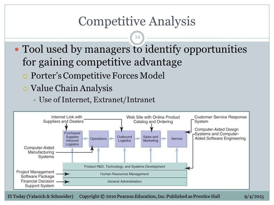 value chain analysis is a tool used to