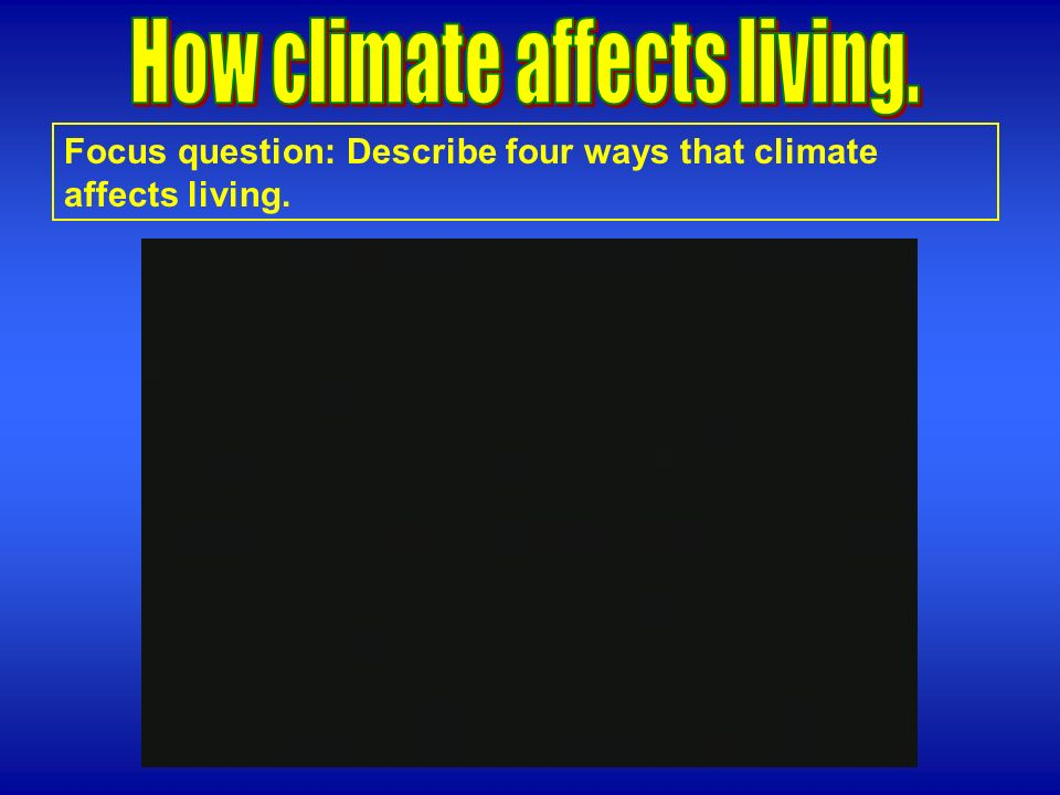 How climate affects living.