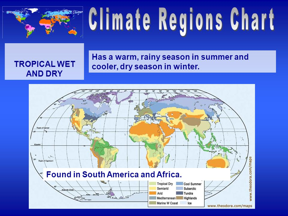 Climate Regions Chart TROPICAL WET AND DRY
