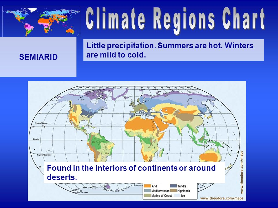 Climate Regions Chart SEMIARID. Little precipitation. Summers are hot. Winters are mild to cold.