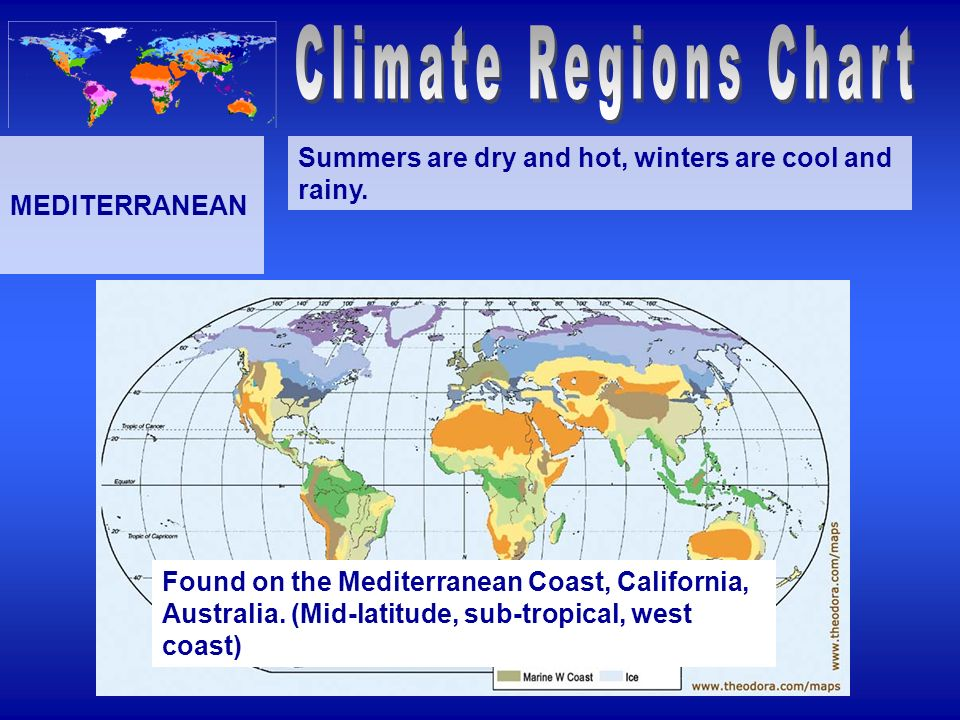 Climate Regions Chart MEDITERRANEAN. Summers are dry and hot, winters are cool and rainy.